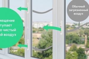 Инвестируй в бизнес по очистке воздуха