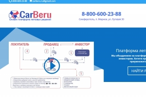 Онлайн платформа легковых решений -Carberu