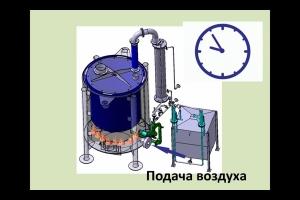 Переработка шин в топливо